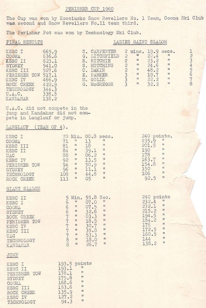 PC_1960_p1