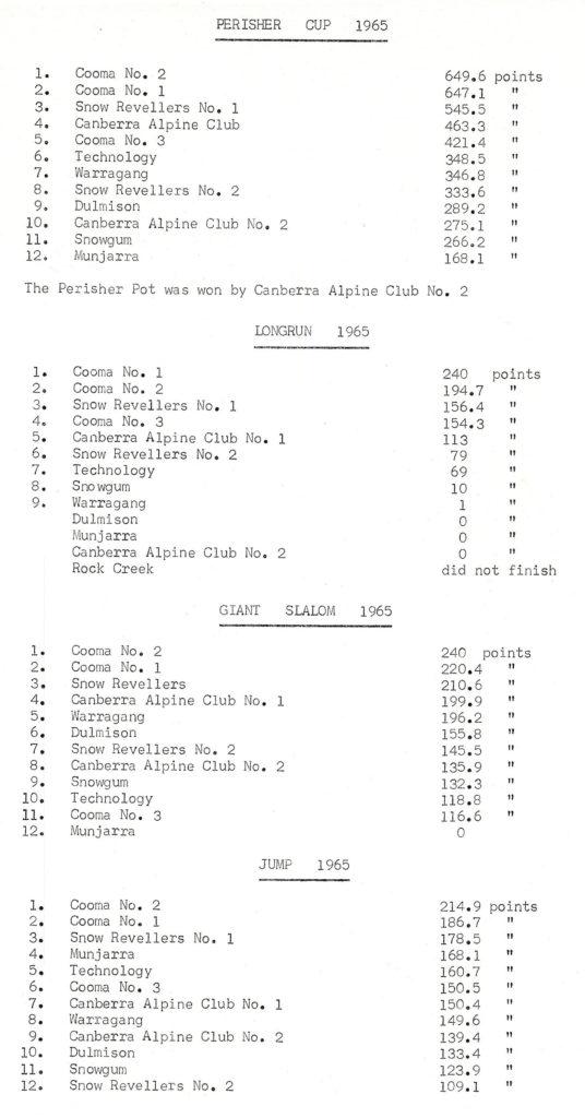 PC_1965_p1