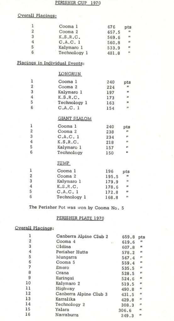 PC_1970_p1